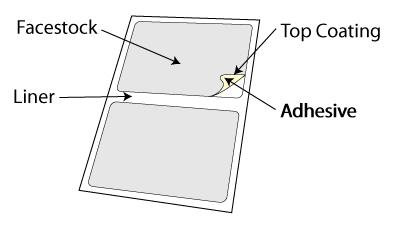 structure of a laser label